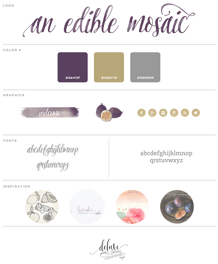 An Edible Mosaic Style Guide